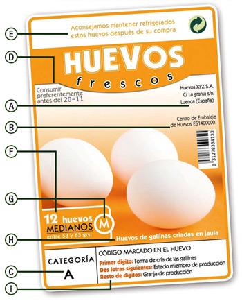 Etiqueta huevos